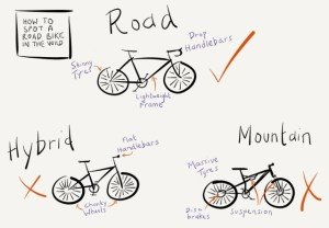 What type of bike to choose