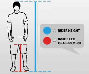 Leg Inseam method