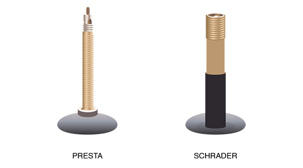 Presta vs Schrader valves
