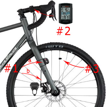 How to attach bike computer