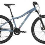 Review Of Co-Op Cycles DRT 1.1 & W
