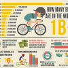 HOT! Fresh Bike Stats & Facts