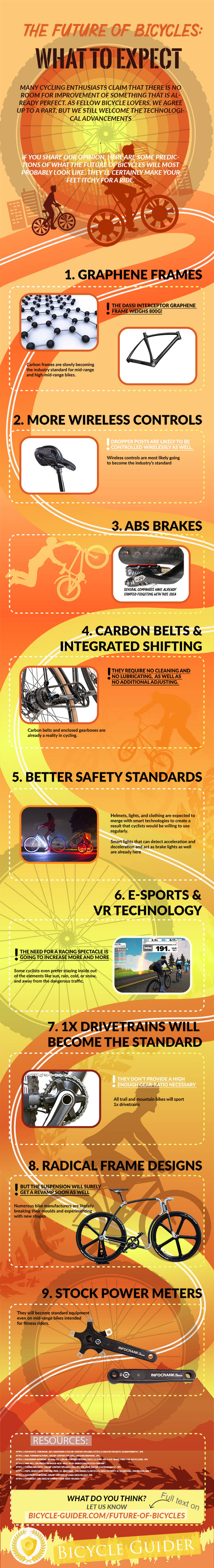 Future of Bicycles (Infographic)