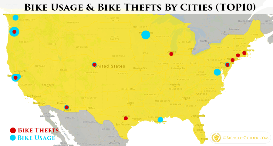 Bike thefts & Usage in USA