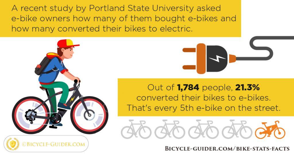 Portland study of e-bikes