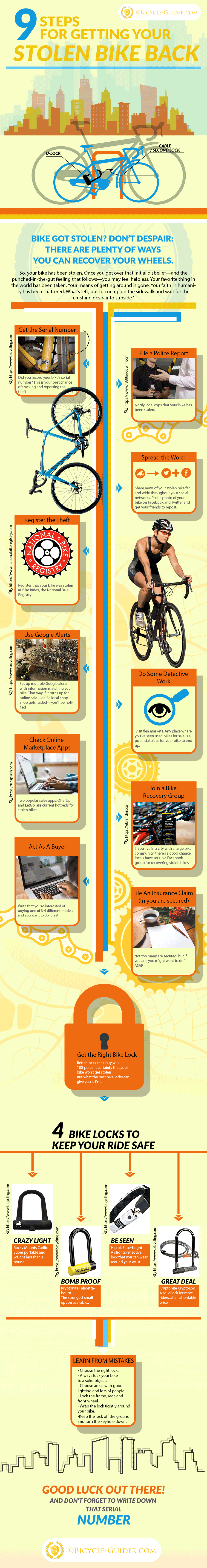 How to get your stolen bike back - infographic