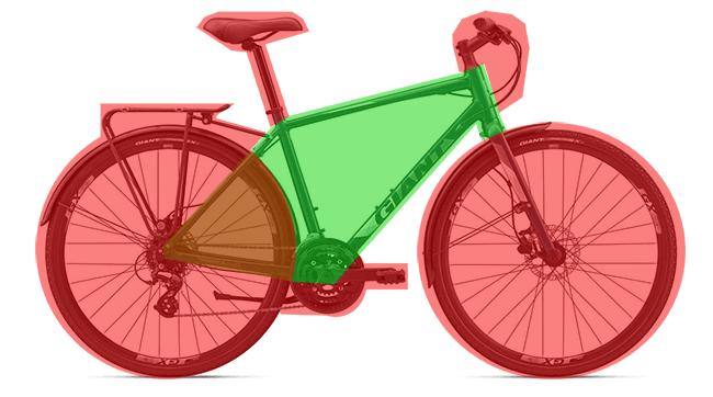 How to lock bikes
