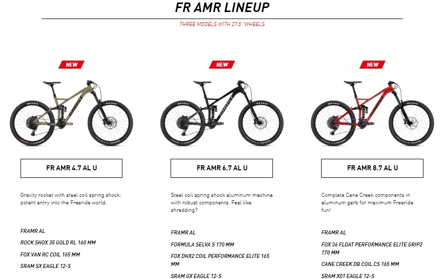 Ghost FR AMR Lineup