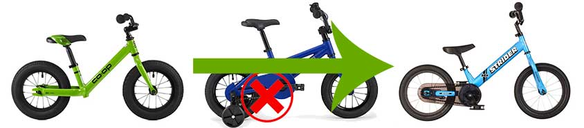 Don't Choose A Kids Bike With Training Wheels