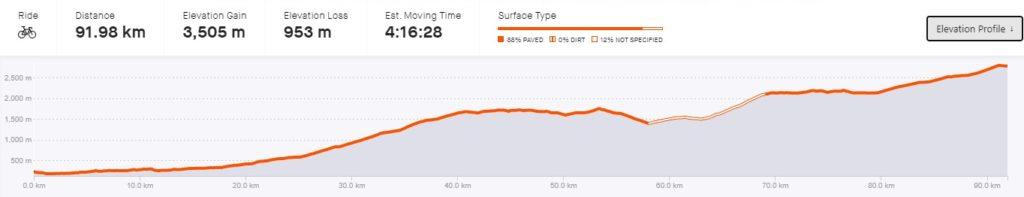 Strava Routes Analysis