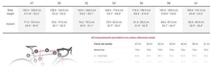 Trek bikes sizing charts