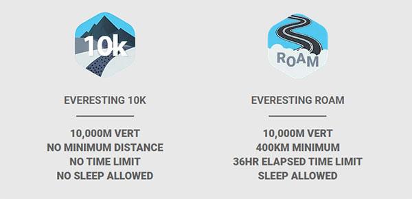 Everesting 10k