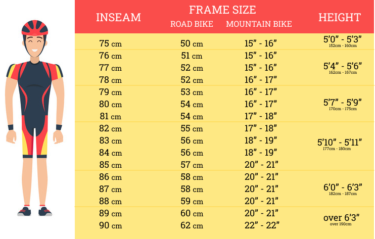 Right size bike - bike size graph by bicycle Guider